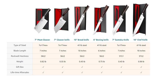 best cheap knife brand